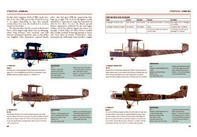Aircraft WW1 2