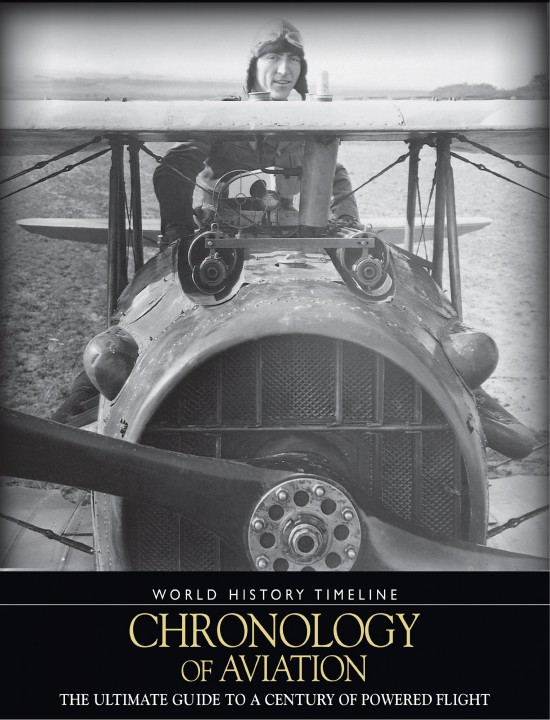Chronology of Aviation