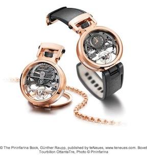 pinin watch