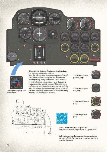 MesserschmittSchwalbe cockpit