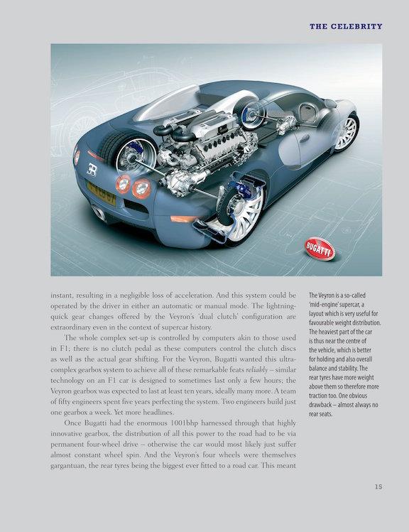 Bugatti Veyron 15
