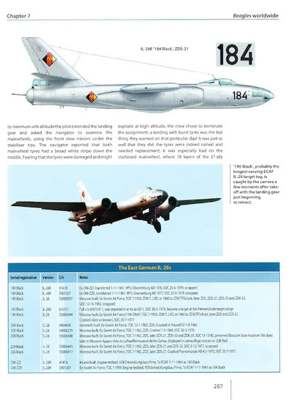 ilyushin-il-28-table